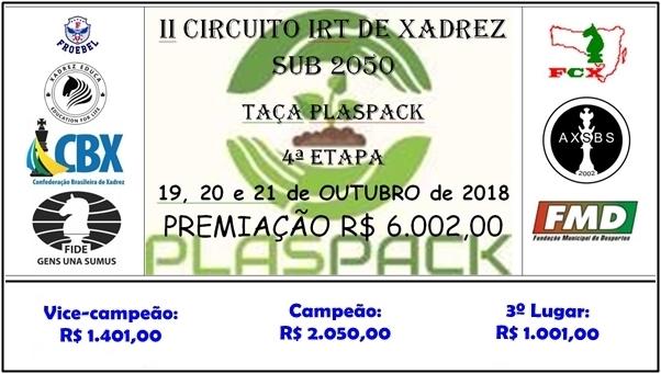 19 a 21 DE OUTUBRO – 4ª Etapa do 2º Circuito IRT de Xadrez SUB 2050 – TAÇA PLASPACK – R$ 6.002,00
