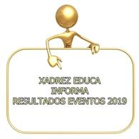 RESULTADOS EVENTOS 2019