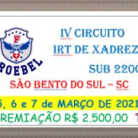 IRT SUB 2200 - NOVA DATA - 05, 06 E 07 DE março de 2021! - EVENTO PRESENCIAL !!